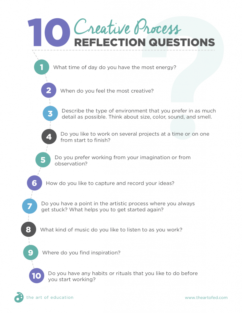 reflection questions download