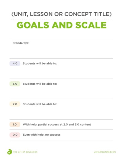https://theartofeducation.edu/content/uploads/2018/11/42.1GoalsAndScale.pdf