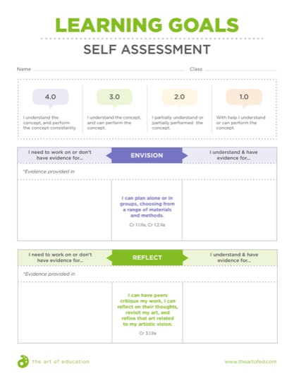 https://theartofeducation.edu/content/uploads/2018/11/42.1LearningGoalsSelfAssessment.pdf