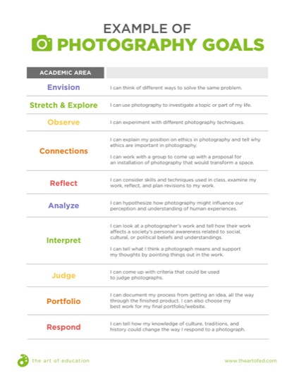 https://theartofeducation.edu/content/uploads/2018/11/42.1PhotographyGoals.pdf