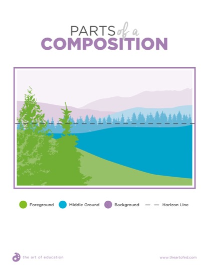 https://theartofeducation.edu/content/uploads/2018/11/40.2PartsOfComposition.pdf