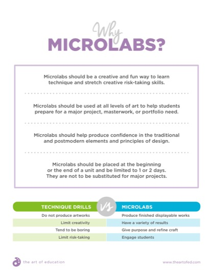 https://theartofeducation.edu/content/uploads/2018/12/40.2WhyMicrolabs-1.pdf
