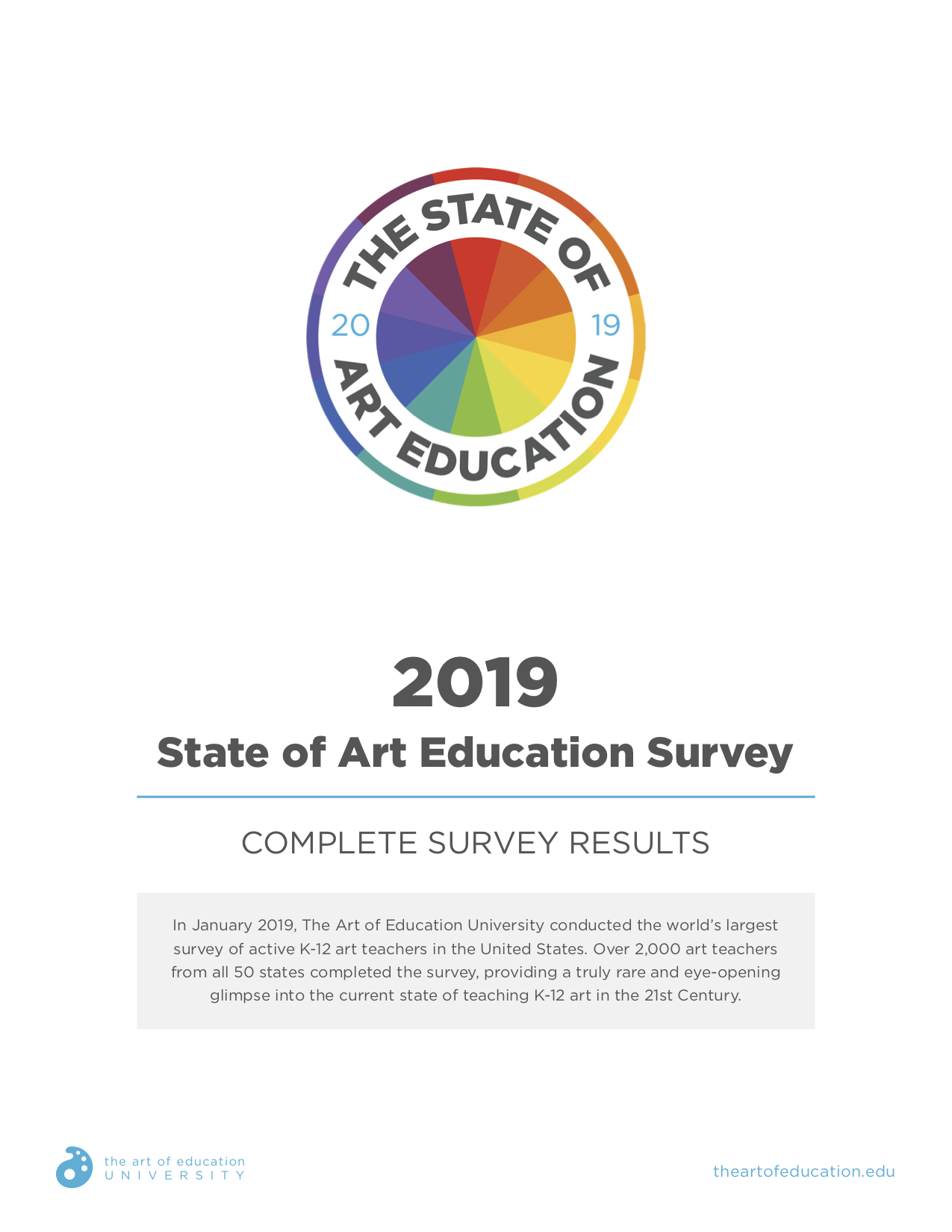 2019 Survey Results
