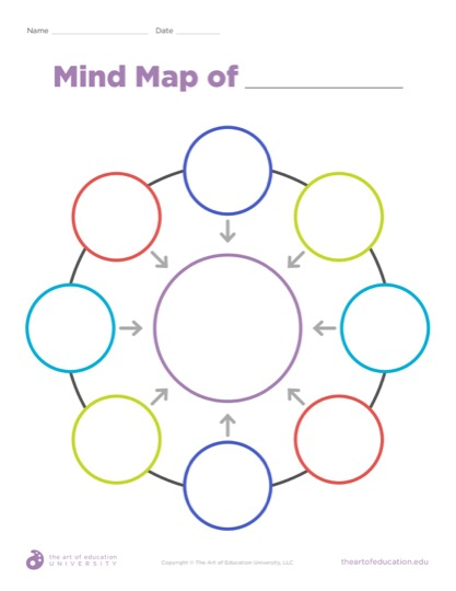 https://theartofeducation.edu/content/uploads/2019/03/40.1MindMaps.pdf