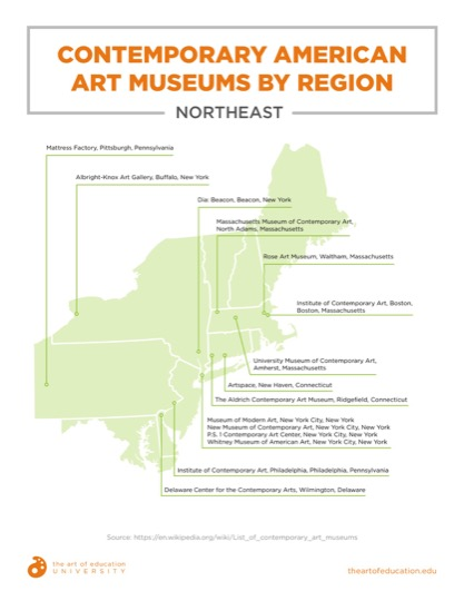 https://theartofeducation.edu/content/uploads/2019/04/43.1ContemporaryAmericanArtMuseumsByRegion.pdf