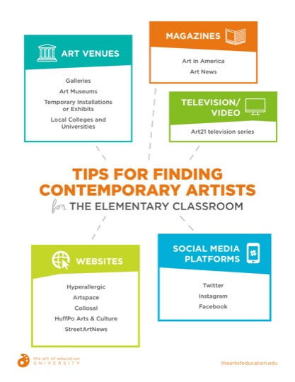 https://theartofeducation.edu/content/uploads/2019/04/43.1TipsForFindingContempArtists.pdf