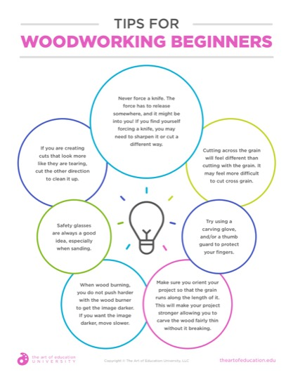 https://theartofeducation.edu/content/uploads/2019/05/42.2TipsforWoodworkingBeginners.pdf