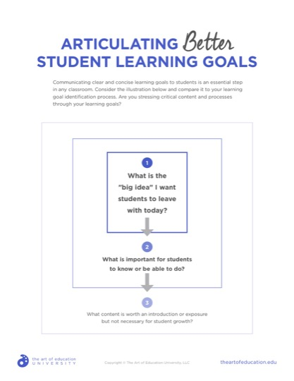 https://theartofeducation.edu/content/uploads/2019/05/47.2ArticulatingBetterStudentLearningGoals.pdf