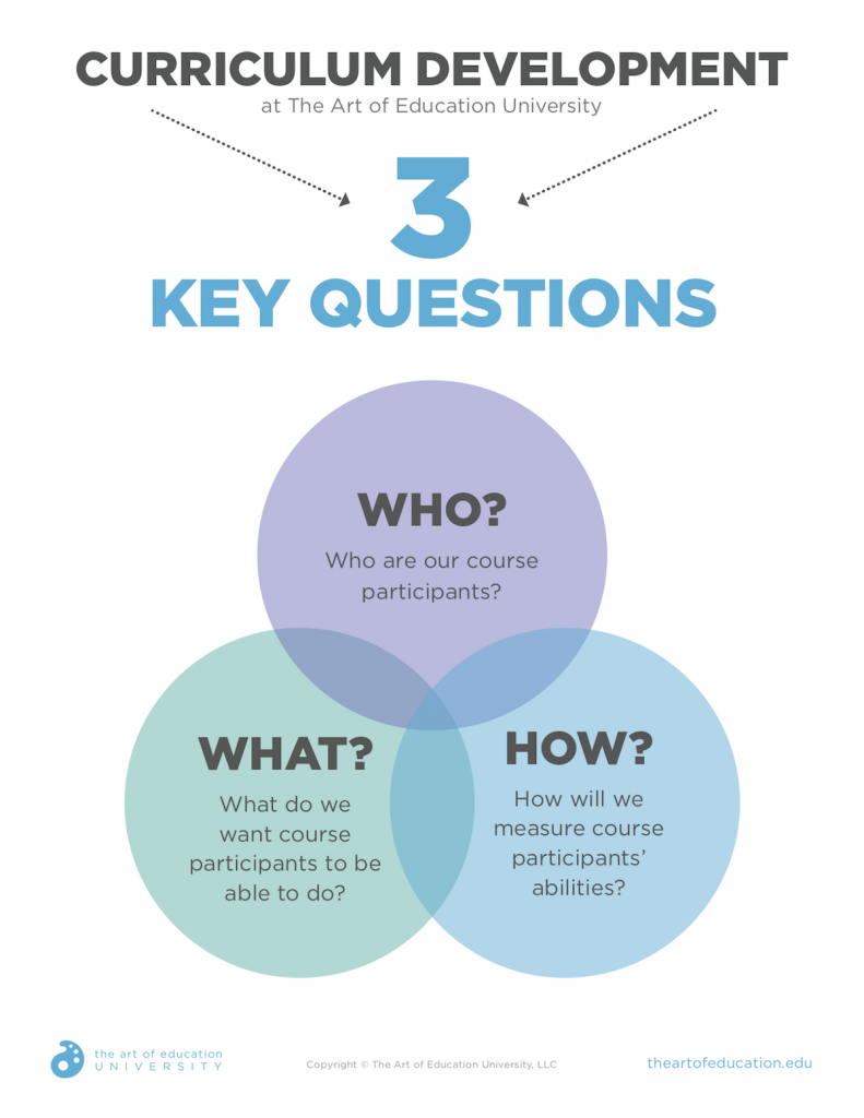 Curriculum Development Key Questions
