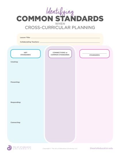 https://theartofeducation.edu/content/uploads/2019/07/52.2IdentifyingCommonStandards.pdf