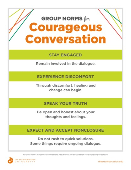 https://theartofeducation.edu/content/uploads/2019/08/44.1GroupNormsForCourageousConversation.pdf