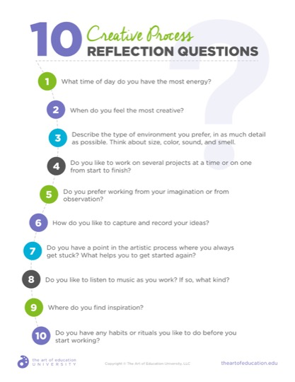 https://theartofeducation.edu/content/uploads/2019/09/53.110CreativeProcessReflectionQuestions.pdf